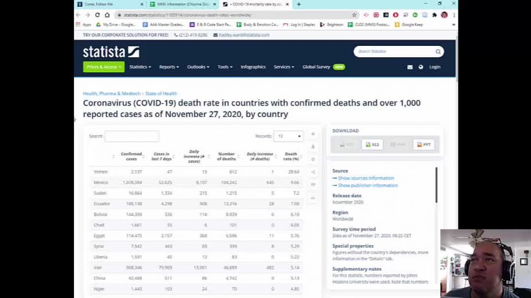43.  MMS:  Why Bolivia is 7-times safer than the U.S. from Covid-19 (Hint:  Its in the Water)