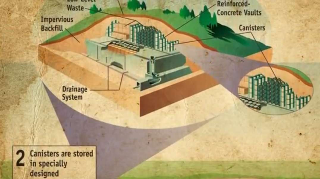 How Does Nuclear Waste Disposal Work_