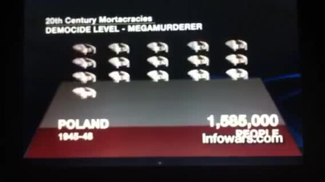 Alex Jones - Democide (Death by government, the number 1 killer of human beings)