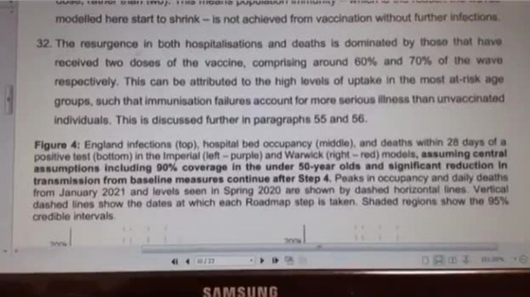 Two Doses Of Vax = Death.