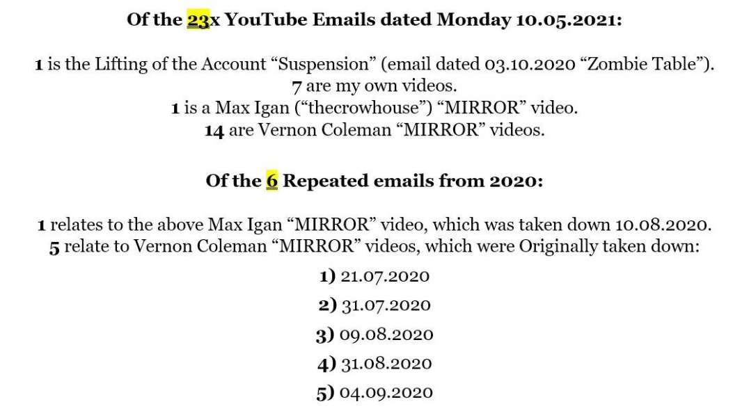 17.05.2021 (0035) - 10.05.2021 Pre-activation YouTube Strike (7 day Ban) + A4's