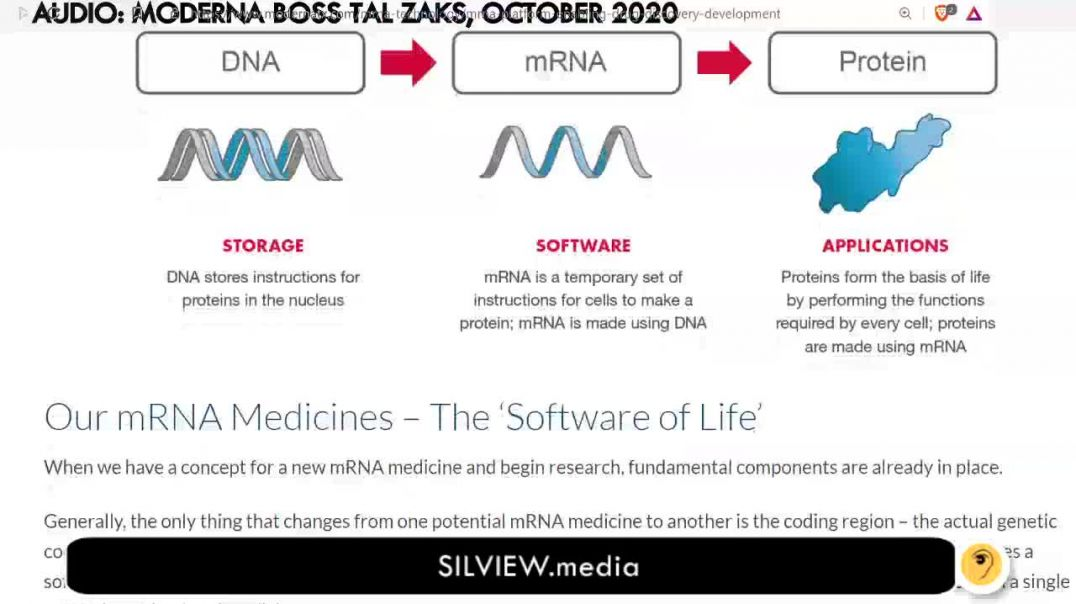 MODERNA: Our mRNA Medicines – The 'Software of Life'. Want an app?