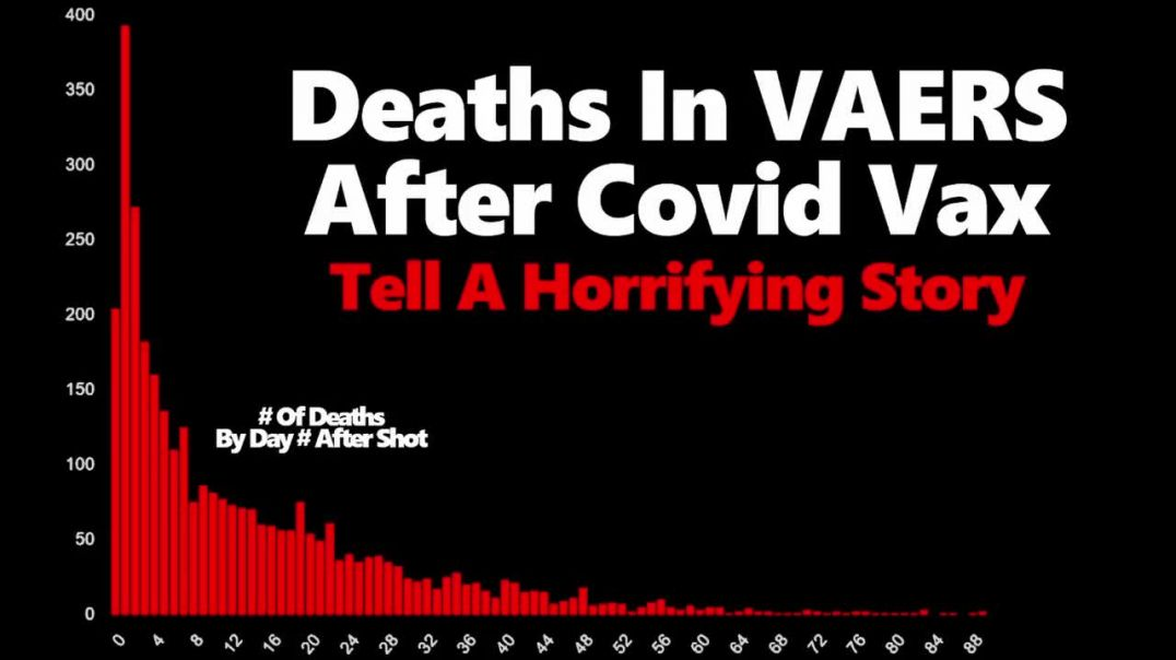 US VAERS Deaths Records Have A Very Pronounced, Concerning Pattern To Them That Doctors Ignore.