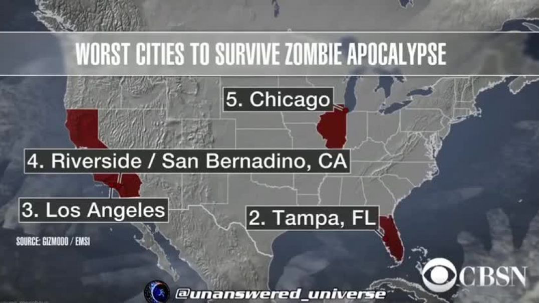 Talking about surviving a zombie apocalypse on national tv.