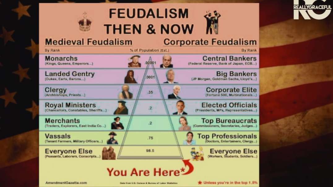 Great Reset Feudalism Serfdom Corporations Buying Neighborhoods so They Can Charge You Rent Forever
