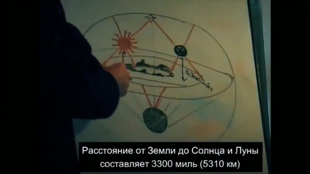 A Freemason Reveals and Explains the Shape of the Earth