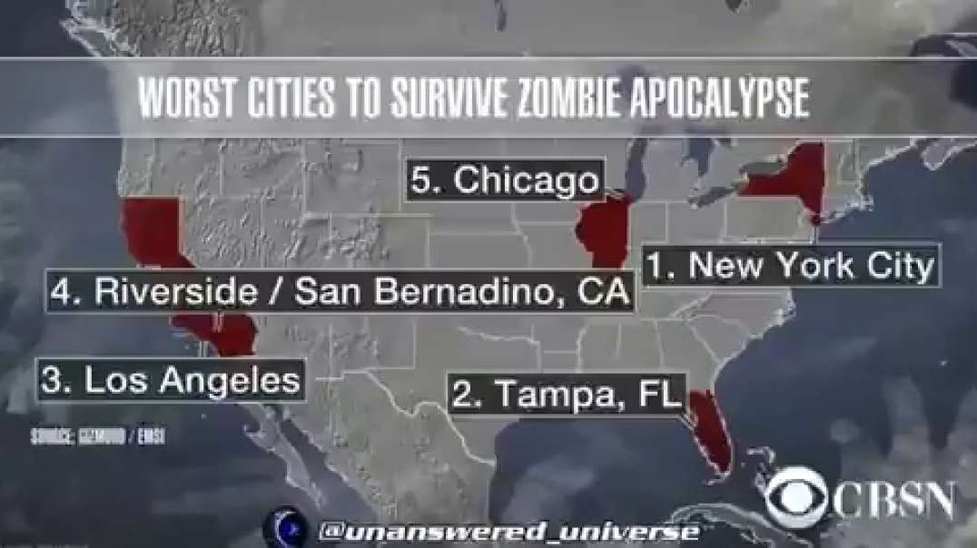 Surviving a Zombie Apocalypse Discussion on National TV USA.