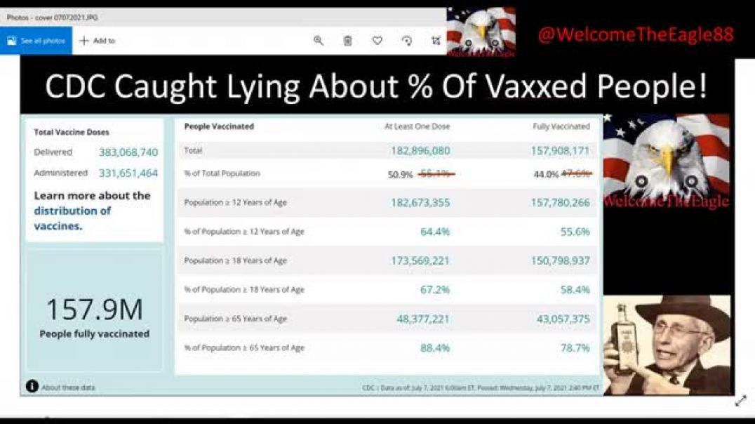 CDC Caught lying about vaxxed people 07_07_2021