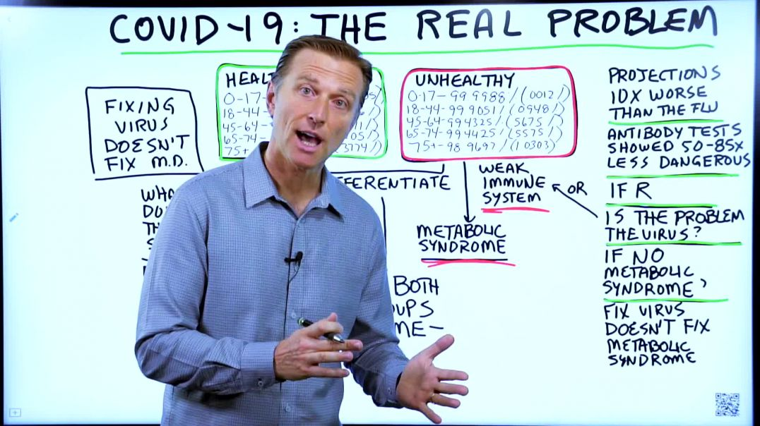 COVID -19: The Real Problem – Dr Berg