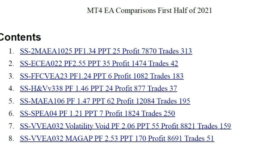 Comparing 8EA Strategy Test Results for First Half of 2021