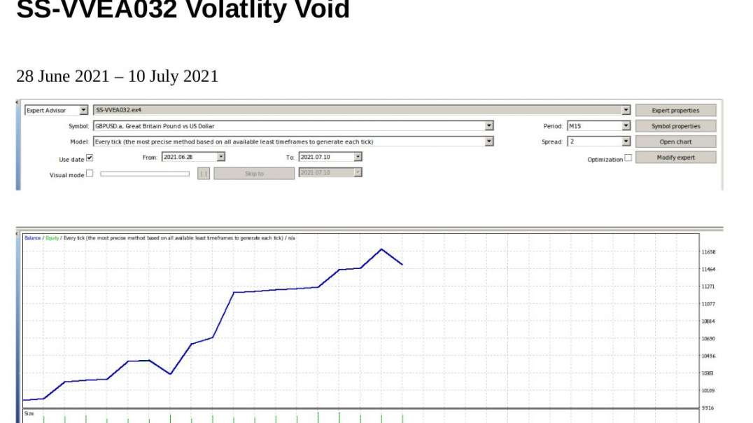 SS-VVEA032 Volatility Void Method From 28 June 2021 - 10 July 2021