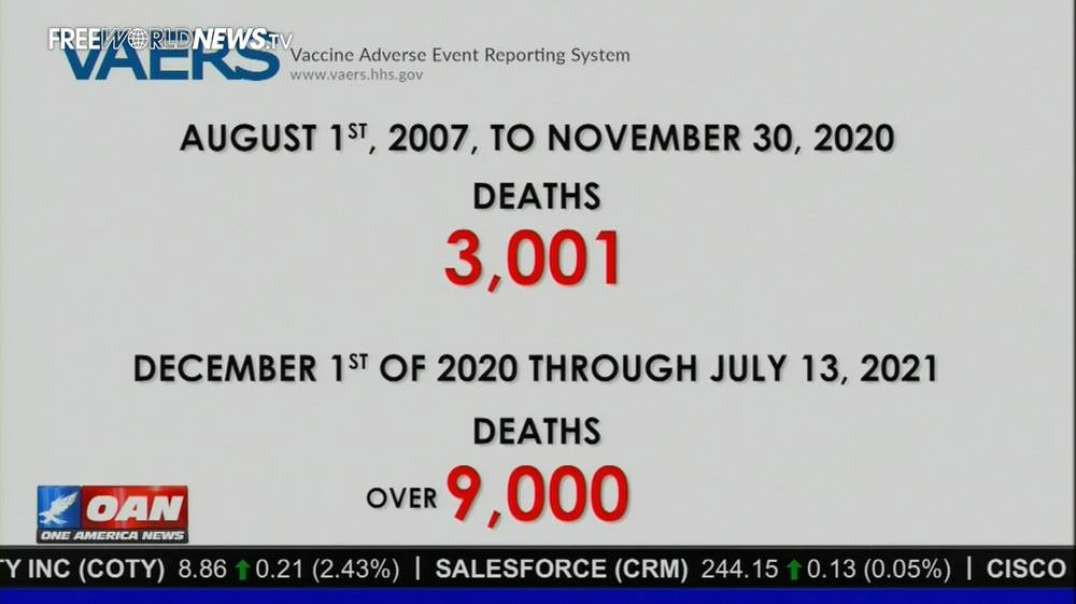 OAN Report: MSM Hiding Deaths And Damage From COVID-19 Vaccines