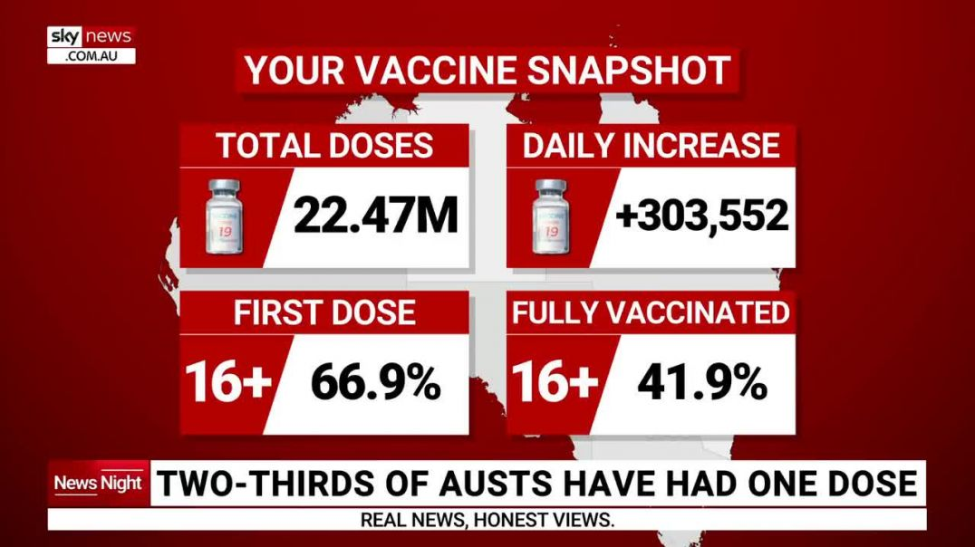 Two-thirds of Australians over 16 years have had one dose of vaccine