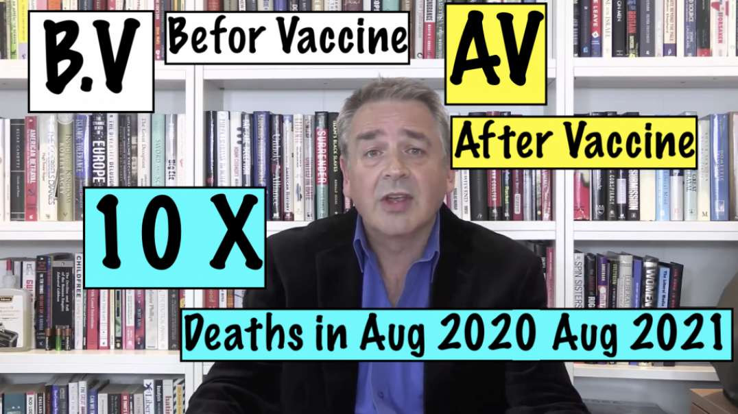 BV & AV Before Vaccine and After Vaccine Comparison Using UK Data