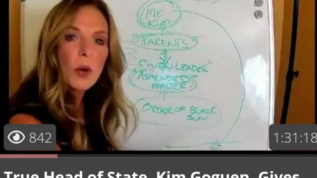 Occult Explanation On Real World Rulers And Current Events