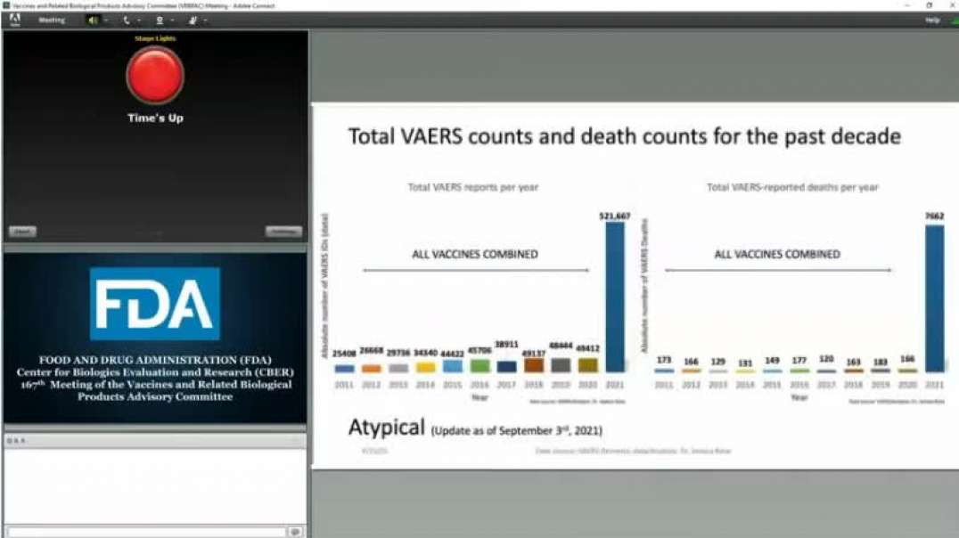 The FDA Vaccine Advisory Committee Findings PROVE the JAB KILLS TWICE as many people than it SAVES!