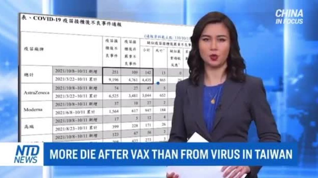 """""""The number of people dying after their Covid Vaccination is exceeding the number of deaths from the"""