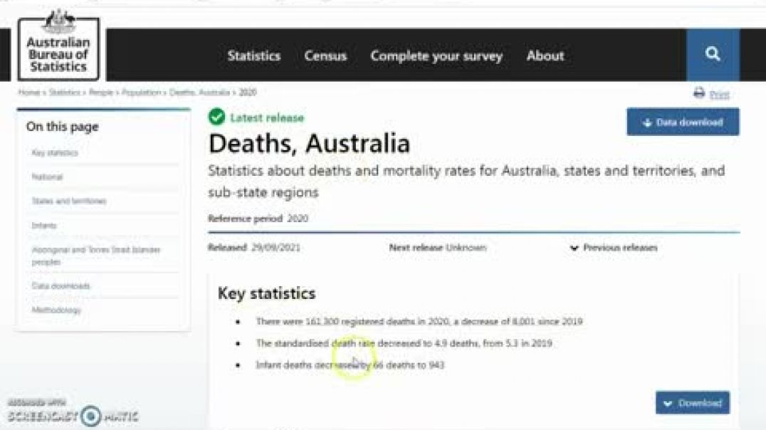 Australian CONvid Death Figures....They Don't Add Up.