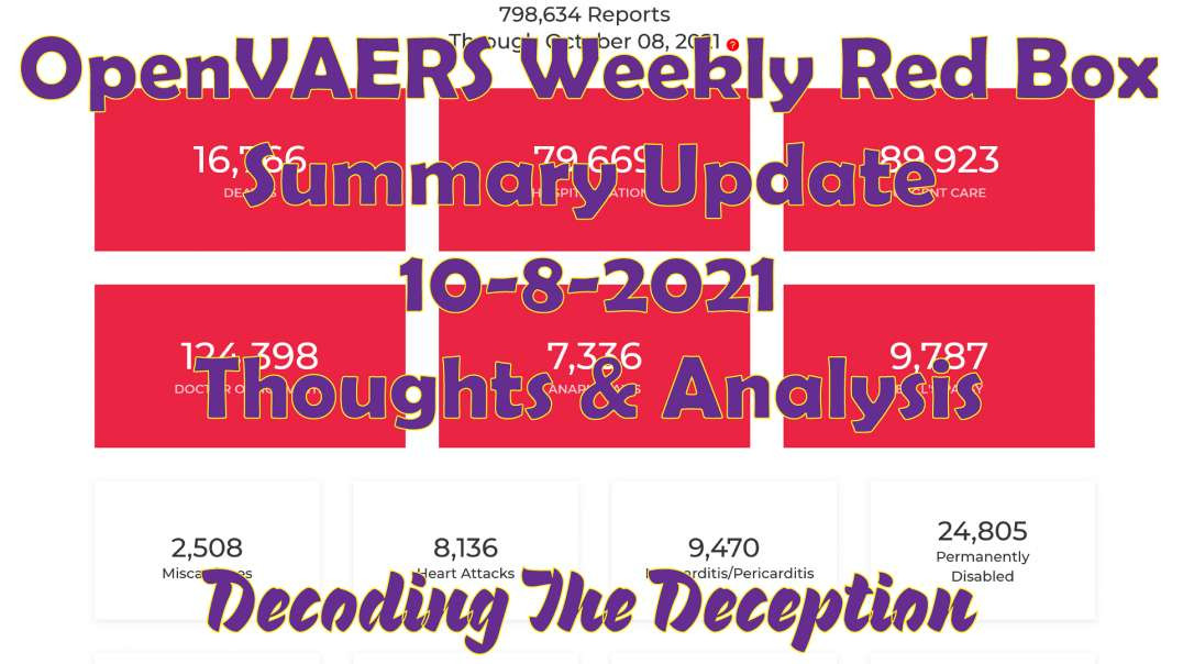 OpenVAERS Red Box Weekly Summary - Thoughts & Analysis (Oct. 8, 2021 Report)