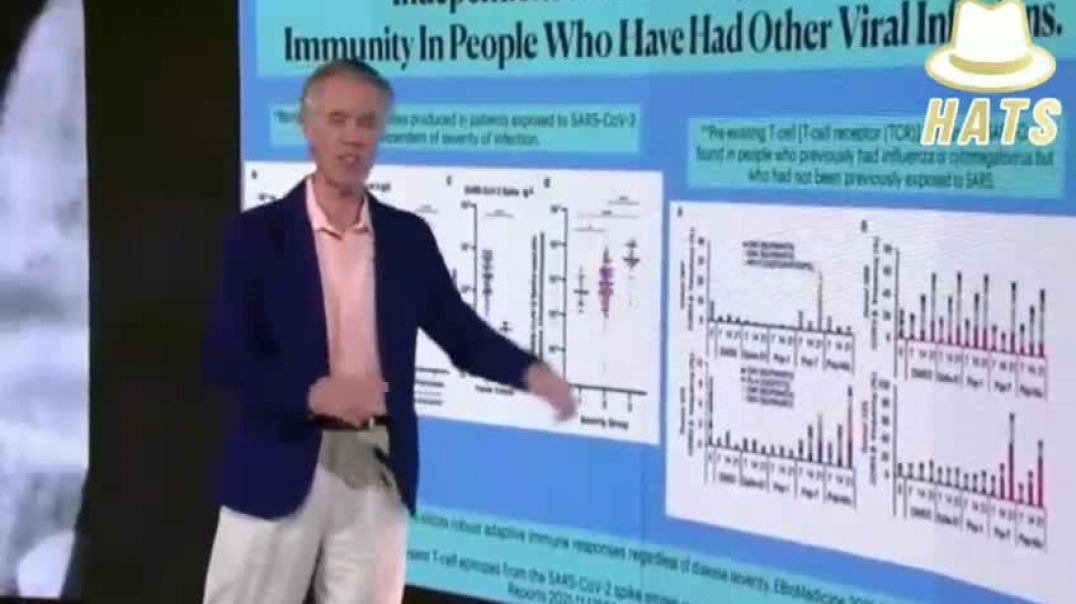 Dr. Richard Fleming | How The Vaxx is Breaking Down the Body